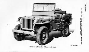 Jeep Design – The Pillars Of Form And Functionality | Jeep Willys MB ... 1941 Willys Pickup Streetside Classics The Nations Trusted For Sale Near Lithia Springs Georgia 30122 For Sale All Collector Cars Quickwillys Americar Specs Photos Modification Info At Custom Steel 409 Truck Hot Rod Network Rods And Restomods Page 2 Online Willys Pick Up Truck V6 Fuel Inj 4x4 4wd Ac Heat Turn Key Every Pappis Garage Coupe Hrodhotline