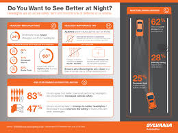 osram sylvania automotive lighting guide lilianduval
