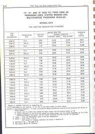 100 Semi Truck Tire Size Motorcycle Dimensions Chart Carnmotorscom