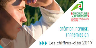 chambre agriculture offre emploi chambres d agriculture de bretagne chambres agriculture