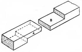 woodwork joints 7