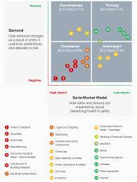 coronavirus 11 of the world economy is thriving an