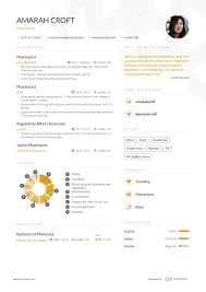 Pharmacist Resume Example And Guide For 2019 Free Pharmacist Cvrsum Mplate Example Cv Template Master 55 Pharmacist Resume Cover Letter Examples Wwwautoalbuminfo Clinical Samples Velvet Jobs Pharmacy Manager Sugarflesh Program Sample New Download Top 8 Compounding Resume Samples Retail Linkvnet Lovely Cv Awesome Detailed Doc 16 Unique Midlevel Technician Monstercom Accounting 23 Example Curriculum Vitae Mmdadco