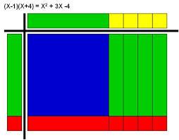 126 best algebra lessons images on pinterest algebra lessons