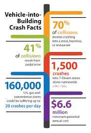 Parking Is A Full-Time Job — Texas A&M Transportation Institute San Diego Car Accident Lawyer Personal Injury Lawyers Semi Truck Stastics And Information Infographic Attorney Joe Bornstein Driving Accidents Visually 2013 On Motor Vehicle Fatalities By Type Aceable Attorneys In Bedford Texas Parker Law Firm Road Accident Fatalities Astics By Type Of Vehicle All You Need To Know About Road Accidents Indianapolis Smart2mediate Commerical Blog Florida Motorcycle