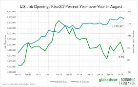 100 Truck Driver Average Salary Job Market Report Job Openings Near AllTime High In August