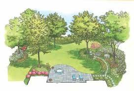Download Planning Garden