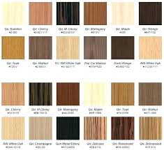 Furniture Wood Veneer Thickness Engineered Hardwood Flooring Wooden Doors Doctor Decor Ltd Door Repair