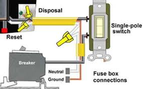 Garbage Disposal Leaking From Bottom Screws by How To Repair And Install Garbage Disposal