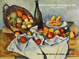Picasso Still Life With Chair Caning Analysis by Cubism