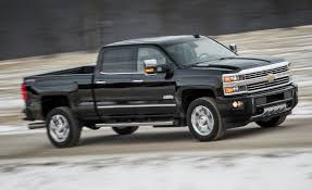 2017 Chevrolet Silverado 2500HD / 3500HD | Fuel Economy Review | Car ... Mpg Challenge Silverado Duramax Vs Cummins Power Stroke Youtube Pickup Truck Gas Mileage 2015 And Beyond 30 Highway Is Next Hurdle 2016 Ram 1500 Hfe Ecodiesel Fueleconomy Review 24mpg Fullsize 2018 Fuel Economy Review Car And Driver Economy In Automobiles Wikipedia For Diesels Take Top Three Spots Ford Releases Fuel Figures For New F150 Diesel 2019 Chevrolet Gets 27liter Turbo Fourcylinder Engine Look Fords To Easily Top Mpg Highway 2014 Vs Chevy Whos Best F250 2500 Which Hd Work The Champ Trucks Toprated Edmunds