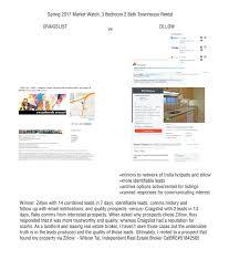 Craigslist 2 Bedroom House For Rent by Craigslist Vs Zillow Rentals Market Wilson Tai Pulse Linkedin