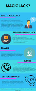 Best 25+ Voip Providers Ideas On Pinterest | Voip Phone Service ... Services Intertional Callback Voip Service Providers Toll Free Telecom Cambodia Co Ltd Voice Over Ip Solution For Busines Of Any Size Vuvoipcom Gateway Solution Inbound Calling Avoxi Provider Business Make Money As Reseller By Offering Numbers Top 5 Android Apps Making Phone Calls How Does A Number Work Infographic Mix Networks Why Agents Should Use Real Estate