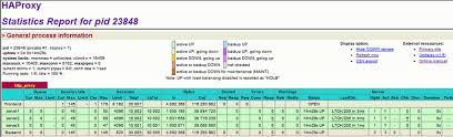 siege test siege benchmark 2 centminmod com lemp nginx web stack for centos