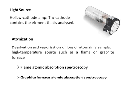 atomic absorption spectroscopy ppt video online download