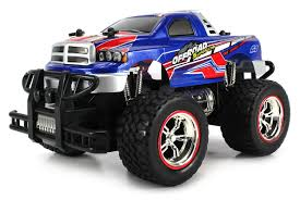 Cheap Rechargeable Remote Control Truck, Find Rechargeable Remote ... 10 Best Remote Control Cars For Kids In 2018 A Popular Gifting Toy Amazoncom New Bright 61030g 96v Monster Jam Grave Digger Rc Car 112 Scale 24ghz Truck Electric Off Traxxas 110 Slash 2 Wheel Drive Readytorun Model Stadium Volcano S30 Scale Nitro Wl Toys Terminator 24ghz Super Fast 45 Mph Affordable Jlb Cheetah Full Review Jual Mobil Remot Control Offroadrc Driftrc Truckmainan Anak Traxxas Remote Control Truck Stampede Redblk Tq Piranha Digital Fy002 Pickup 116 Climbing 2017 1520 Rc 6ch 1 14 Trucks Metal Bulldozer Charging Rtr Llfunction Colorado Red Walmartcom