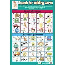 School Educational Posters