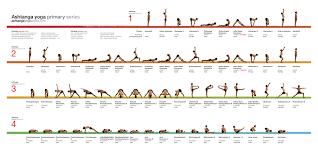 The Rocket Power Yoga Ashtanga Based Level II III