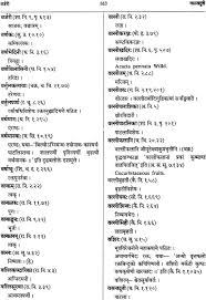 Decoration Synonyms In Hindi by 100 Decoration Synonyms In Sanskrit Decoration Stores In