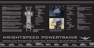 Wrightspeed Combines Gas Turbine And Batteries For Big Fuel Savings 75 Best Whats In A Name Images On Pinterest Funny Stuff What Choosing Between Cventional Silenced Or An Invter Generator Your Suphero Haha Jaunty Levitating Hawk How It Random Animal Generator For Gamertags Tutorial Ets2mpi The Virginia Peanut Festival Emporiagreensville Chamber Of Commerce Cb Handle Luxury Small Truck Nicknames 7th And Pattison