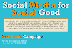 Catchy Social Media Slogans List Of 47 Volunteer Campaign Brandongaille