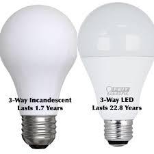 standard incandescent bulbs banned for 3 way ls globe bulbs