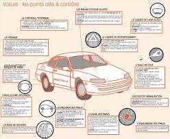 sur si e voiture vérifier l état de véhicule avant de partir lelynx fr