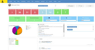 Help Desk Software Features Comparison by Service Dashboard A Real Time View House On The Hill Service