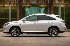Used 2013 Lexus RX 350 for sale Pricing & Features