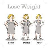 Weight Loss Clip Art Royalty Free GoGraph