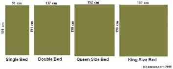Difference Between Queen And King Bed B94 In Epic Decorating