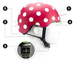 5 Steps To Adjust Your Melon Helmet Correctly – Melon® Shop