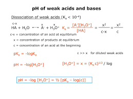 100 Ph Of 1 PPT Acidbase Theory PH Calculations PowerPoint