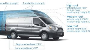 Ford Transit Lwb Medium Roof Dimensions – The Best Roof Of 2018 If You Removed 2 Militaryisland Sized Land Masses From Miramar It Truck Center Competitors Revenue And Employees Owler Hilton Garden Inn Fl See Discounts Literally Mid Argument On Where Is Located Pubattlegrounds Jet Semi Stock Photos Images Alamy Tragic Day The Roads In Mira Mesa News Ford Inventory Stock At San Diego 2018 Whats New Youtube Mosaic Town Apartments Home Facebook Recent Cstruction Projects Official Website Velocity Centers Dealerships California Arizona Nevada