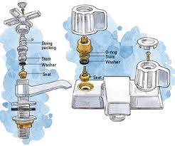 faucet repair plumbing emergency service 24 hours pittsburgh pa