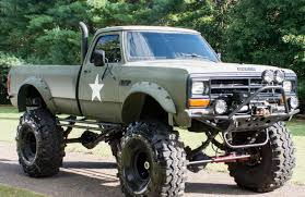 Pin By Hel_lion79 On Whatever | Pinterest | Dodge Trucks 1989 D100 Dodge Ram Ramcharger Cummins Jeep Durango Power File1989 Dakota Right Side Viewjpg Wikimedia Commons Curbside Classic Le Mopar Joins The 44 Craze Dodge W150 4x4 Plow Diesel Truck Resource Forums Two Powered Trucks Built For Baja Engine Swap Depot To 1993 Recipes Dgetbuild Photo Image Sale On Classiccarscom 1985 D350 Prospector Alpha Custom Project Shelby Is A 25000 Mile Survivor Dw Classics Autotrader 50 Macrocab Glorious Saga Of Me And My