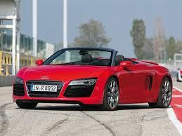 Luxury Audi Sport Car Convertible with Image Car of Audi Sport Car