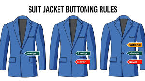 suit buttoning rules how to button a suit men u0027s style video