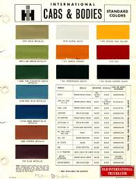 1969 Standard Colors. Color Charts • Old International Truck Parts ... Intertional Ihc Hoods 1929 Harvester Mt12d Sixspeed Special Truck Parts Online Catalog Toyota Diagrams Schema Wiring Trucks Hino Schematics Diagram 1928 Mt3a Speed Model Manual 1231510 21973 Old Sterling Used 2007 Intertional 7400 For Sale 2268 Other Page 6 Shareitpc Cv Series Class 45