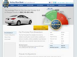 Classic Car Blue Book Price Guides Search Engine Guide - Oukas.info Classic Car Blue Book Price Guides Search Engine Guide Oukasinfo Ibb Truck 10 Vehicles With The Best Resale Values Of 2018 25 Bluebook Value Used Cars Ingridblogmode Kelley Trucks Buying Nada Apriljune 2015 Top Craigslist Dos And Donts For Selling Jeeps Camper Fords Sales Records Nfl Announcement For Resource Are You Savvy Enough To Acquire A At Auction Canada An Easier Way To Check Out A