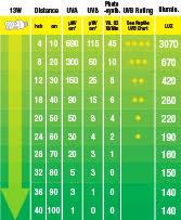 exo terra reptile uvb 150 desert terrarium bulb 13 watt josh s