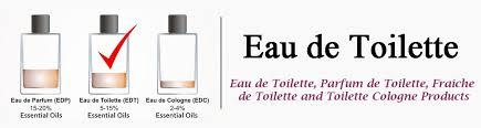 eau de toilette v eau de parfum eau de toilette perfume brands