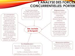 les fromages fondus master 1 agroalimentaire promotion ppt