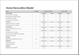 Home Renovation Model Template for EXCEL