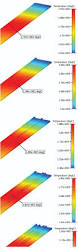 Heat Sink Materials Comparison by An Additive Design Methodology For Heatsink Geometry Topology