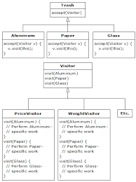 Python Decorators Simple Example by Pattern Refactoring U2014 Python 3 Patterns Recipes And Idioms
