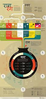 Poster Colours Of Indian Music 550