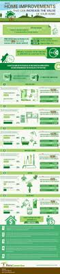 4280 best Home Improvement Hacks images on Pinterest