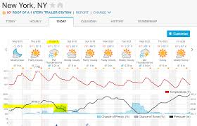 100 Wunderground Dublin NYC Weather Waiver 08172018 FlyerTalk Forums