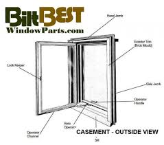 State Shop Window Repair S Then Window S In Parts Of A Window ... Windows Awning French Parts Diagram Door Is This The Most Versatile Casement Window Ever You Tell Us Home Iq Hdware Truth Wielhouwer Replacement Part 3 Marvin Andersen Pella Startribunecom All About Diy Door Parts Archives Repair Cemaster 1089 Design Exclusive And Doors Residential Cauroracom Just 200 Series Tiltwash